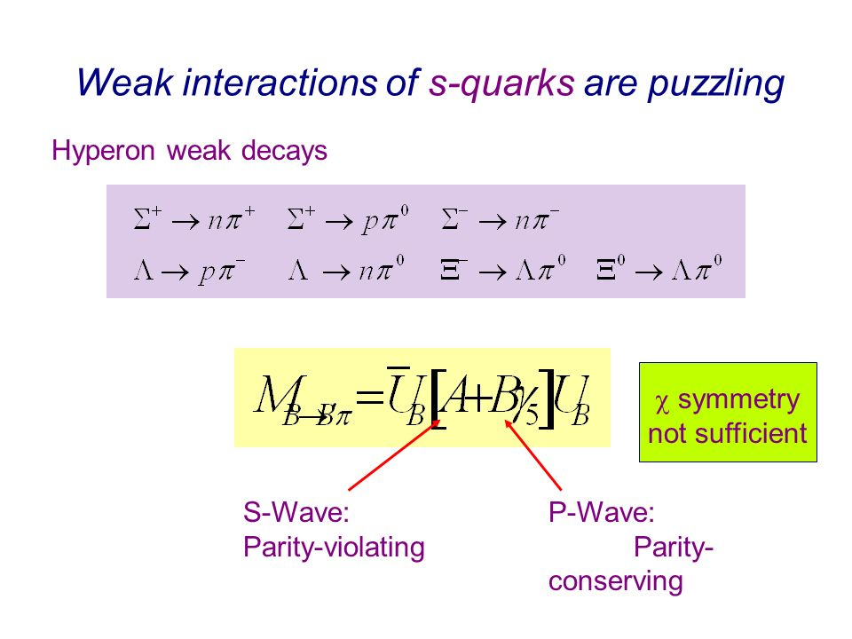 Weak interactions of s-quarks are puzzling Hyperon weak decays S-Wave: Parity-violating P-Wave: Parity- conserving symmetry not sufficient