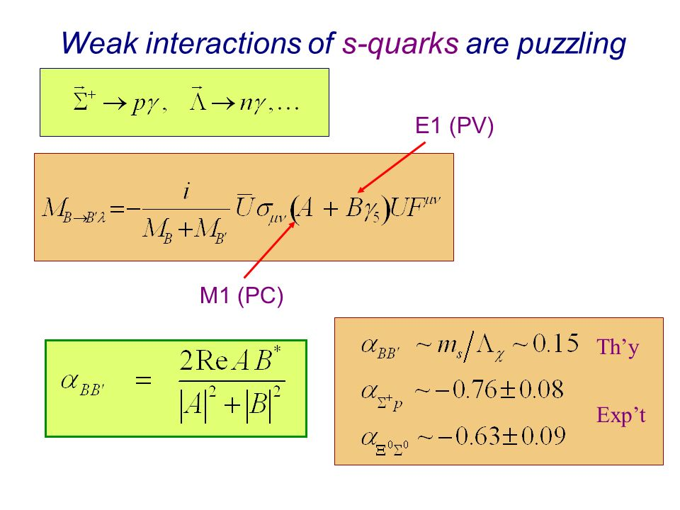 Weak interactions of s-quarks are puzzling M1 (PC) E1 (PV) Thy Expt