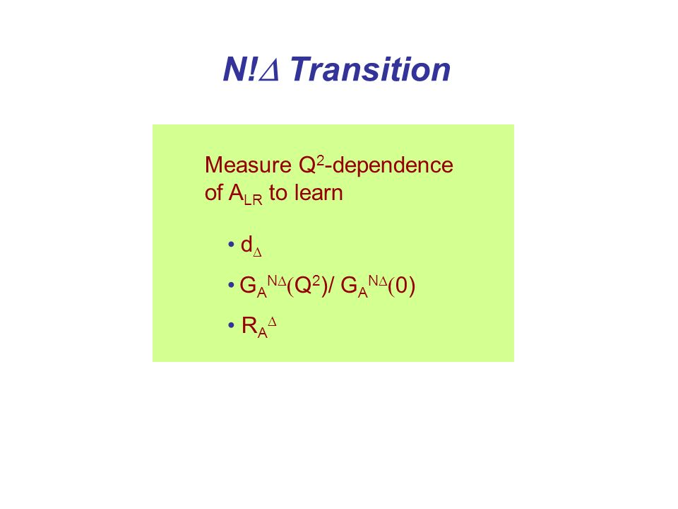 N! Transition Measure Q 2 -dependence of A LR to learn d G A N Q 2 )/ G A N 0) R A