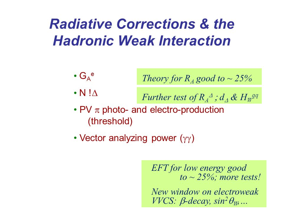 Radiative Corrections & the Hadronic Weak Interaction G A e N .