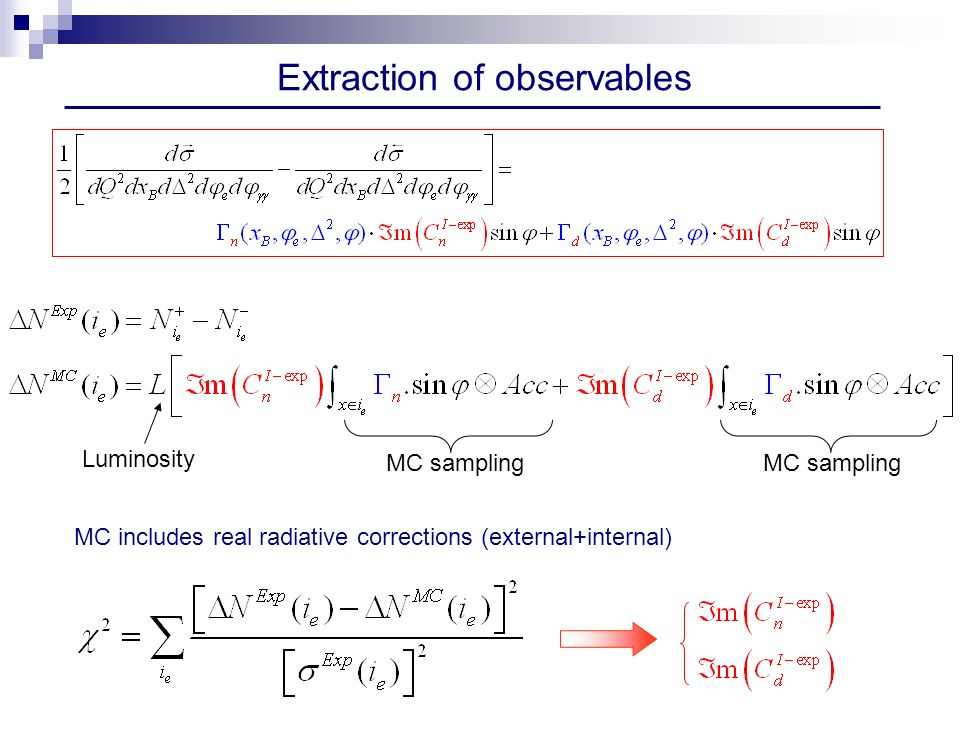 Extraction of observables MC sampling MC includes real radiative corrections (external+internal) Luminosity