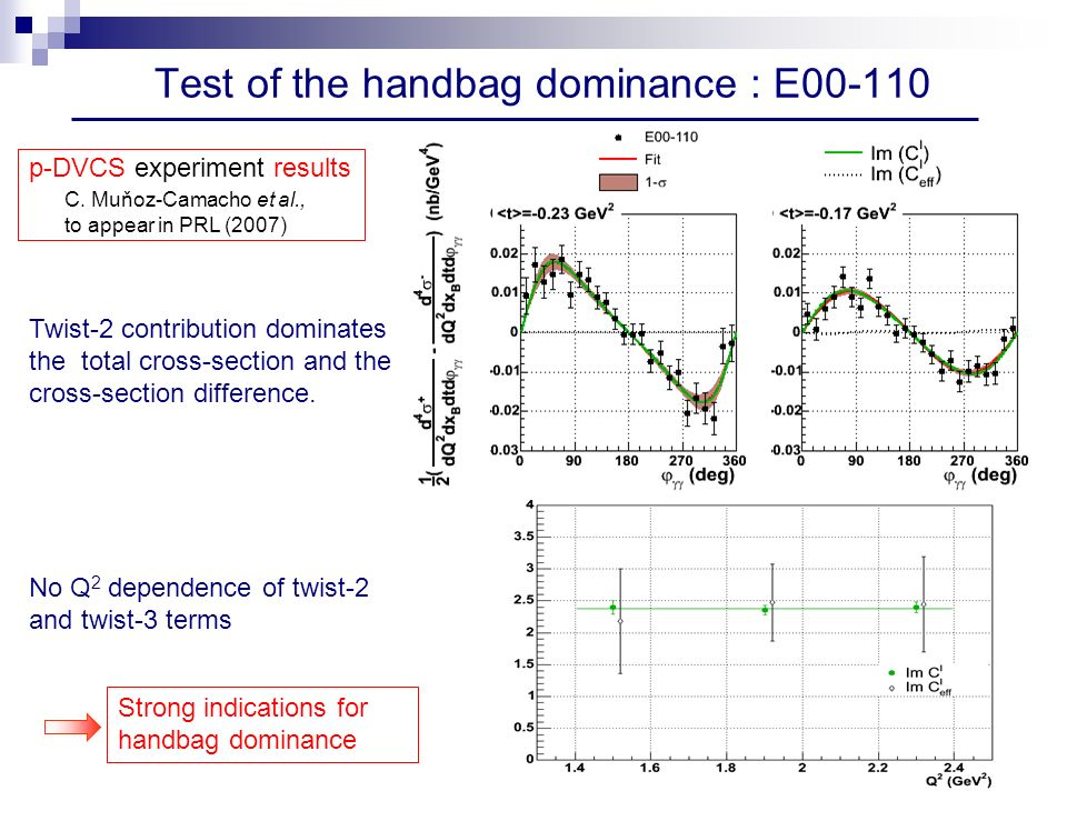 Test of the handbag dominance : E00-110 Twist-2 contribution dominates the total cross-section and the cross-section difference.