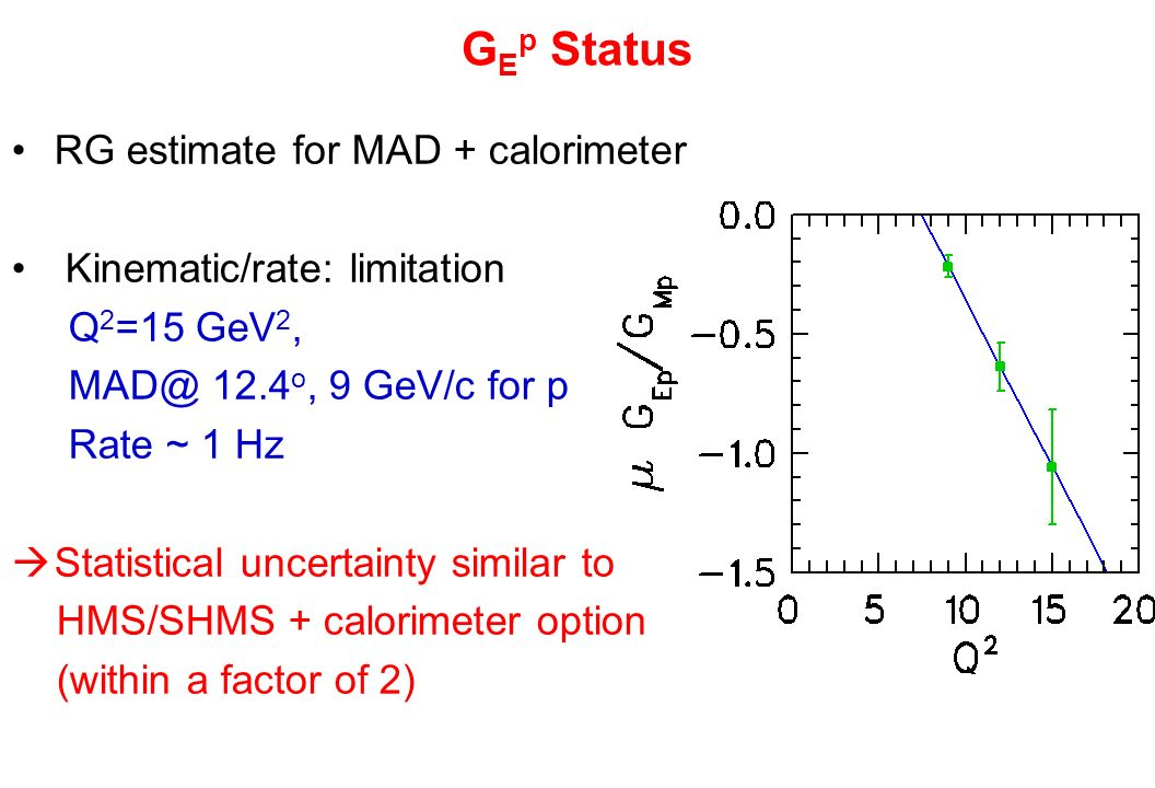 G E p Status RG estimate for MAD + calorimeter Kinematic/rate: limitation Q 2 =15 GeV 2, MAD@ 12.4 o, 9 GeV/c for p Rate ~ 1 Hz Statistical uncertainty similar to HMS/SHMS + calorimeter option (within a factor of 2)