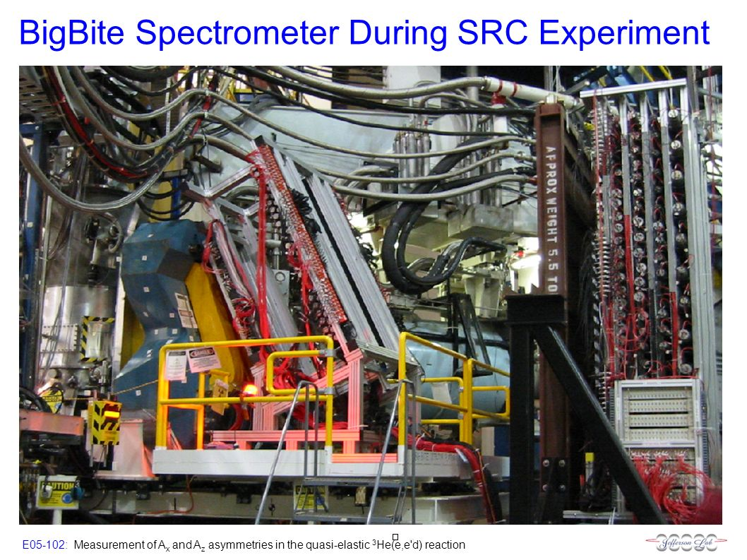 E05-102: Measurement of A x and A z asymmetries in the quasi-elastic 3 He(e,e d) reaction BigBite Spectrometer During SRC Experiment