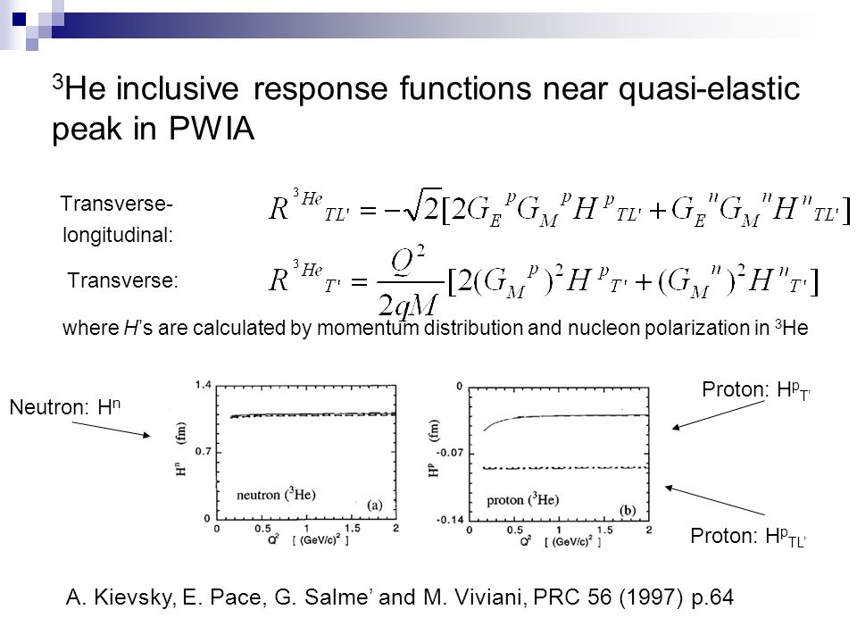 3 He inclusive response functions near quasi-elastic peak in PWIA Transverse- longitudinal: Transverse: where Hs are calculated by momentum distribution and nucleon polarization in 3 He A.