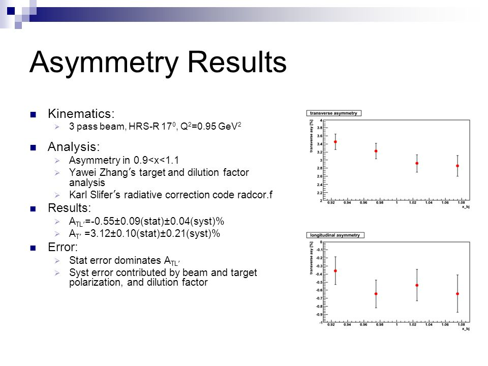 Asymmetry Results Kinematics: 3 pass beam, HRS-R 17 0, Q 2 =0.95 GeV 2 Analysis: Asymmetry in 0.9<x<1.1 Yawei Zhang s target and dilution factor analysis Karl Slifer s radiative correction code radcor.f Results: A TL =-0.55±0.09(stat)±0.04(syst)% A T =3.12±0.10(stat)±0.21(syst)% Error: Stat error dominates A TL Syst error contributed by beam and target polarization, and dilution factor