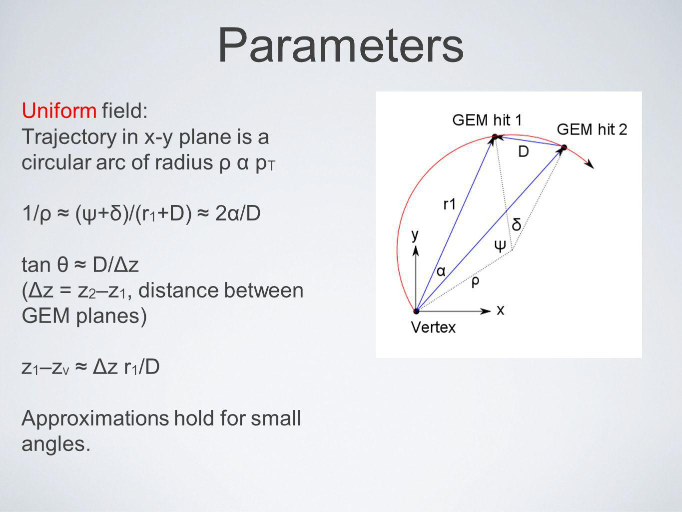 Parameters Uniform field: Trajectory in x-y plane is a circular arc of radius ρ α p T 1/ρ (ψ+δ)/(r 1 +D) 2α/D tan θ D/Δz (Δz = z 2 –z 1, distance between GEM planes) z 1 –z v Δz r 1 /D Approximations hold for small angles.