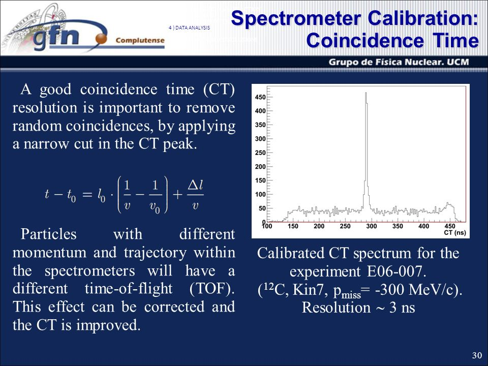30 Calibrated CT spectrum for the experiment E06-007.