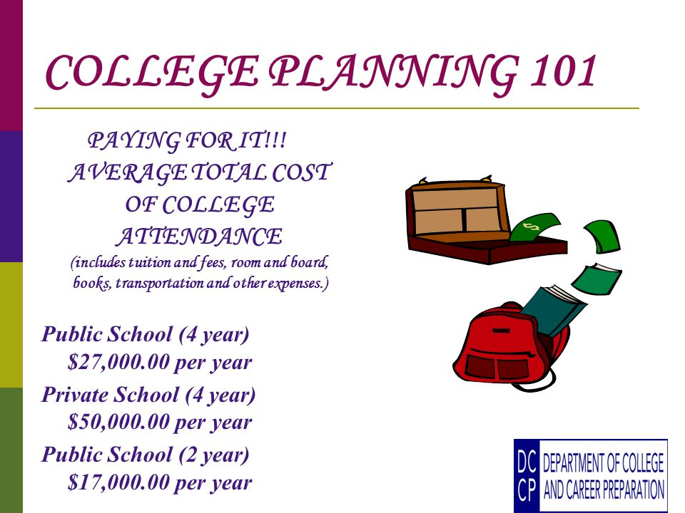 COLLEGE PLANNING 101 PAYING FOR IT!!.