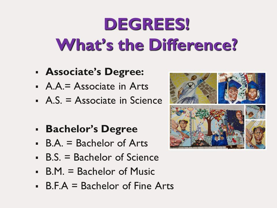 DEGREES. Whats the Difference. Associates Degree: A.A.= Associate in Arts A.S.