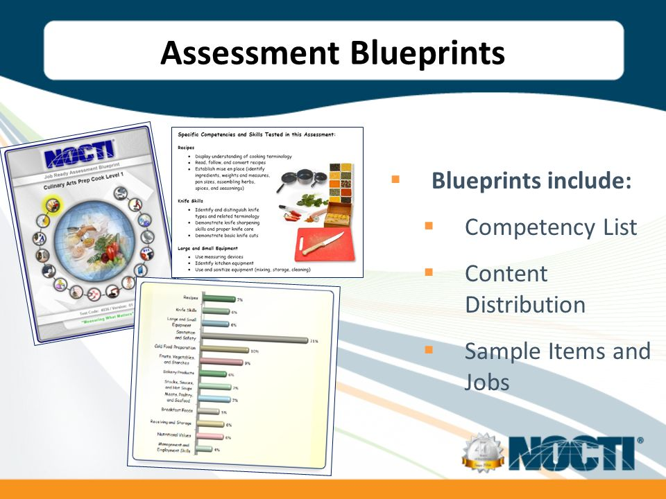 Assessment Blueprints Blueprints include: Competency List Content Distribution Sample Items and Jobs