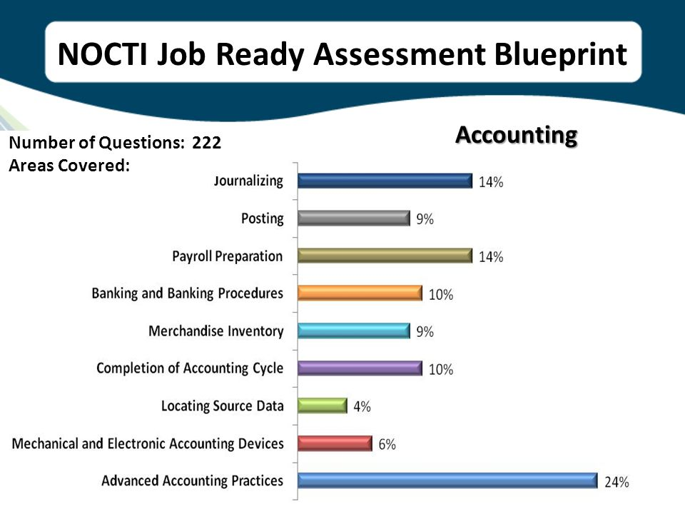 NOCTI Job Ready Assessment Blueprint Number of Questions: 222 Areas Covered:Accounting
