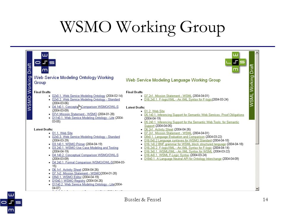Bussler & Fensel14 WSMO Working Group