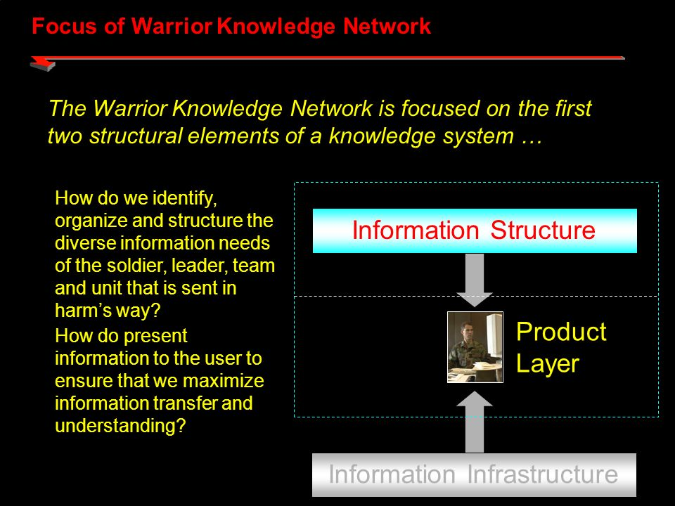 Focus of Warrior Knowledge Network The Warrior Knowledge Network is focused on the first two structural elements of a knowledge system … Product Layer Information Structure Information Infrastructure How do we identify, organize and structure the diverse information needs of the soldier, leader, team and unit that is sent in harms way.