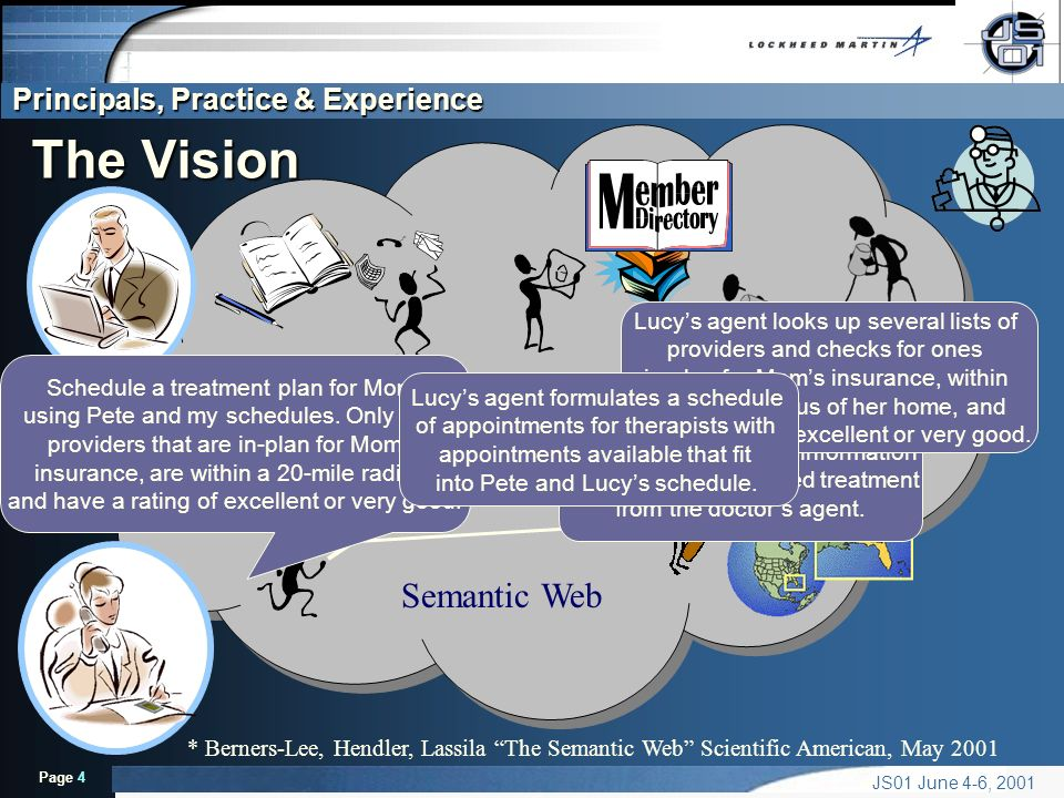Principals, Practice & Experience Page 4 JS01 June 4-6, 2001 The Vision Semantic Web Lucys agent retrieves information about Moms prescribed treatment from the doctors agent.