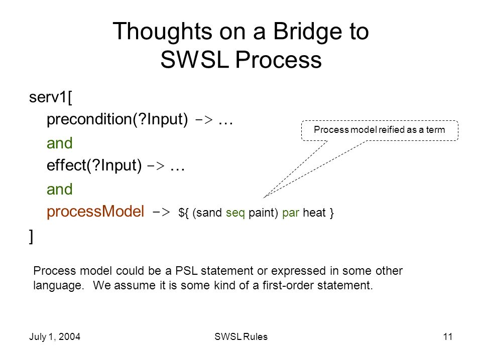 July 1, 2004SWSL Rules11 Thoughts on a Bridge to SWSL Process serv1[ precondition( Input) -> … and effect( Input) -> … and processModel -> ${ (sand seq paint) par heat } ] Process model reified as a term Process model could be a PSL statement or expressed in some other language.