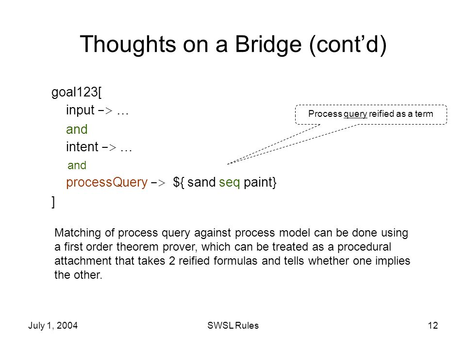 July 1, 2004SWSL Rules12 Thoughts on a Bridge (contd) goal123[ input -> … and intent -> … and processQuery -> ${ sand seq paint} ] Process query reified as a term Matching of process query against process model can be done using a first order theorem prover, which can be treated as a procedural attachment that takes 2 reified formulas and tells whether one implies the other.