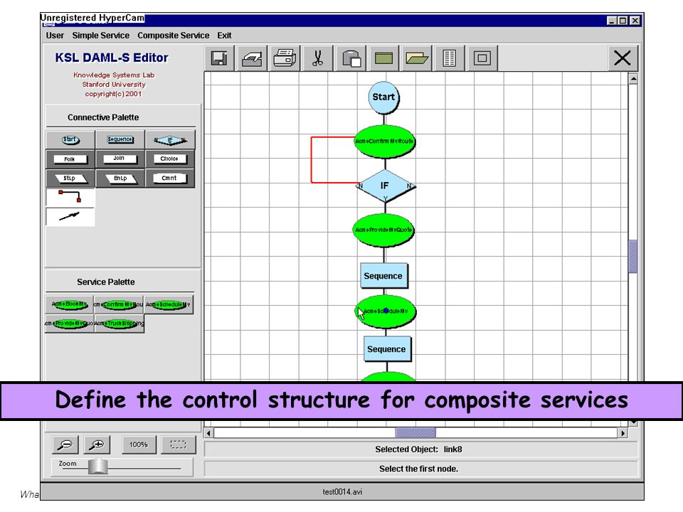 Whats Hot Part II - McIlraith, KSL Stanford DAML PI Meeting 07/19/01 Define the control structure for composite services