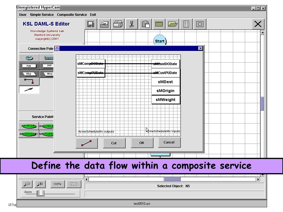 Whats Hot Part II - McIlraith, KSL Stanford DAML PI Meeting 07/19/01 Define the data flow within a composite service
