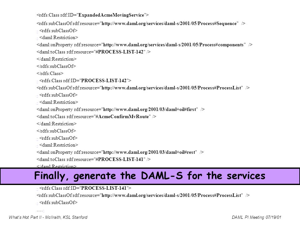Whats Hot Part II - McIlraith, KSL Stanford DAML PI Meeting 07/19/01 - - - - - - ….-- Finally, generate the DAML-S for the services