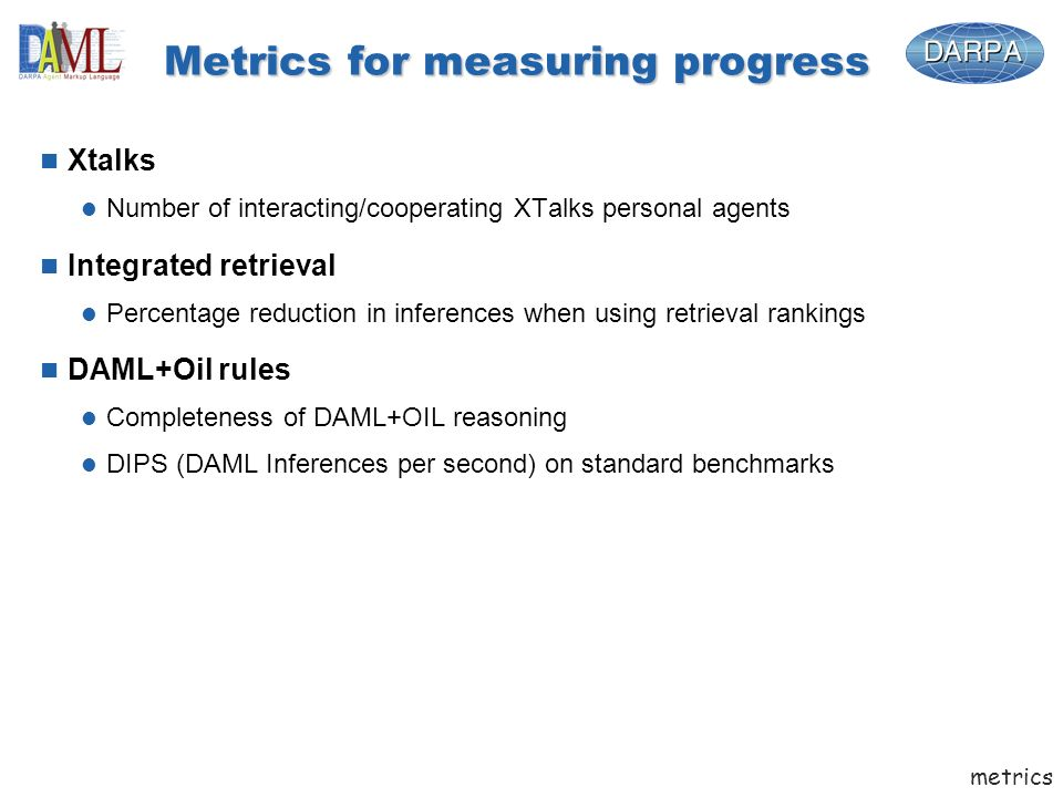 Metrics for measuring progress n Xtalks l Number of interacting/cooperating XTalks personal agents n Integrated retrieval l Percentage reduction in inferences when using retrieval rankings n DAML+Oil rules l Completeness of DAML+OIL reasoning l DIPS (DAML Inferences per second) on standard benchmarks metrics