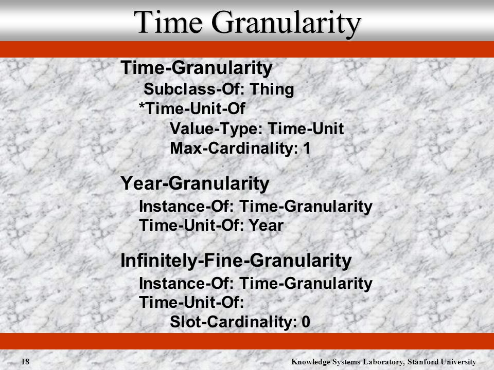 Knowledge Systems Laboratory, Stanford University18 Time Granularity Time-Granularity Subclass-Of: Thing *Time-Unit-Of Value-Type: Time-Unit Max-Cardinality: 1 Year-Granularity Instance-Of: Time-Granularity Time-Unit-Of: Year Infinitely-Fine-Granularity Instance-Of: Time-Granularity Time-Unit-Of: Slot-Cardinality: 0