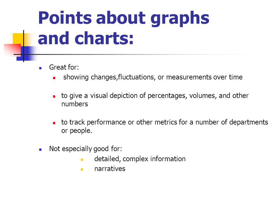 Points about graphs and charts: Great for: showing changes,fluctuations, or measurements over time to give a visual depiction of percentages, volumes, and other numbers to track performance or other metrics for a number of departments or people.