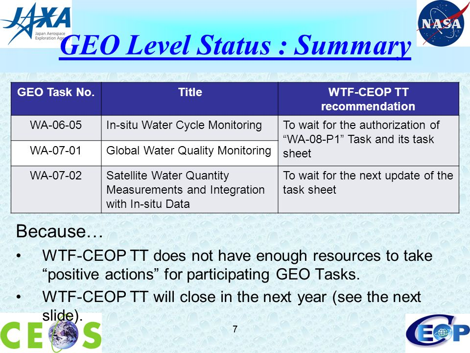 7 GEO Level Status : Summary Because… WTF-CEOP TT does not have enough resources to take positive actions for participating GEO Tasks.