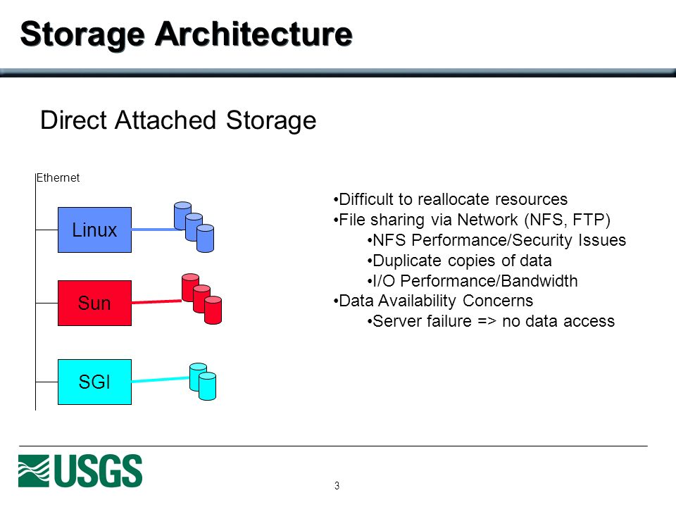 3 Storage Architecture Linux Sun SGI Direct Attached Storage Ethernet Difficult to reallocate resources File sharing via Network (NFS, FTP) NFS Performance/Security Issues Duplicate copies of data I/O Performance/Bandwidth Data Availability Concerns Server failure => no data access