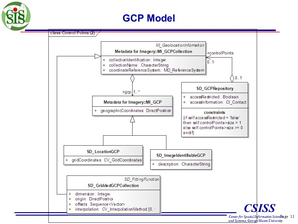 Page 11 CSISS Center for Spatial Information Science and Systems, George Mason University GCP Model