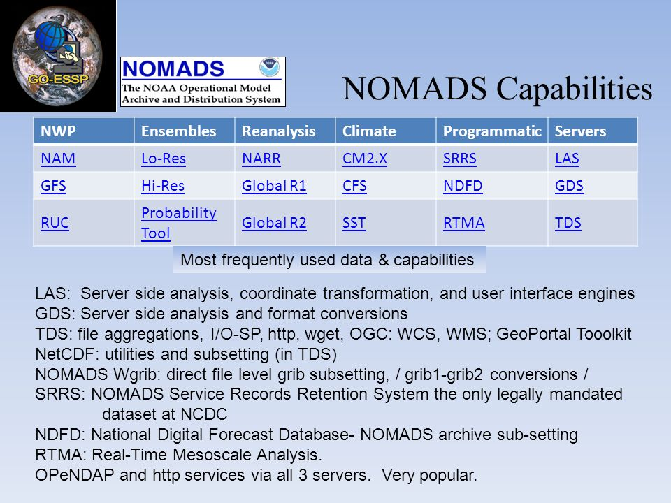 NWPEnsemblesReanalysisClimateProgrammaticServers NAMLo-ResNARRCM2.XSRRSLAS GFSHi-ResGlobal R1CFSNDFDGDS RUC Probability Tool Global R2SSTRTMATDS LAS: Server side analysis, coordinate transformation, and user interface engines GDS: Server side analysis and format conversions TDS: file aggregations, I/O-SP, http, wget, OGC: WCS, WMS; GeoPortal Tooolkit NetCDF: utilities and subsetting (in TDS) NOMADS Wgrib: direct file level grib subsetting, / grib1-grib2 conversions / SRRS: NOMADS Service Records Retention System the only legally mandated dataset at NCDC NDFD: National Digital Forecast Database- NOMADS archive sub-setting RTMA: Real-Time Mesoscale Analysis.