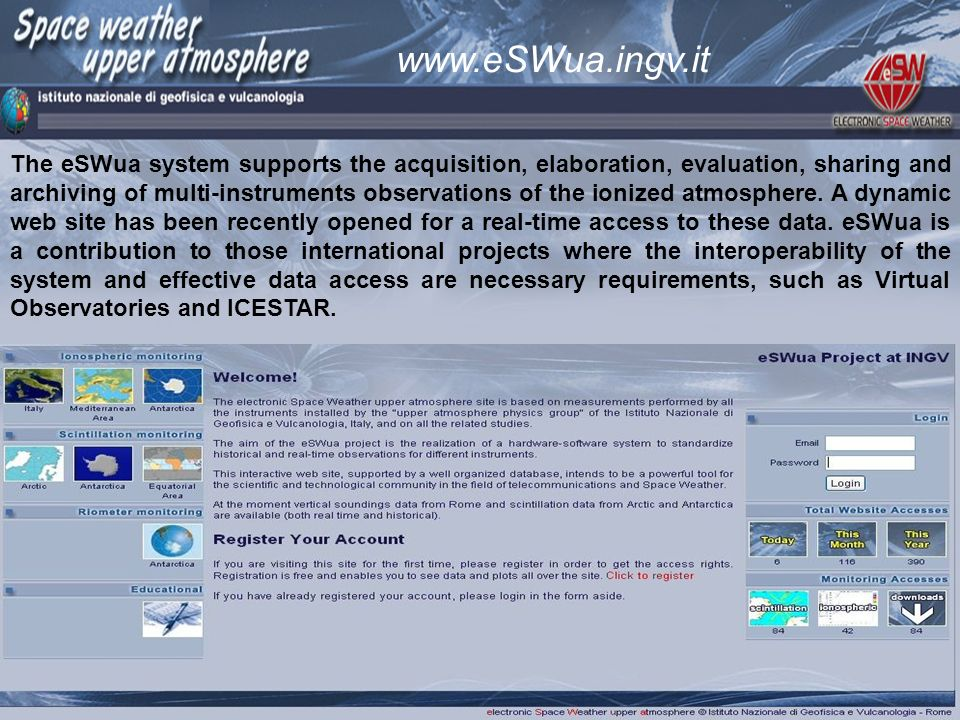 The eSWua system supports the acquisition, elaboration, evaluation, sharing and archiving of multi-instruments observations of the ionized atmosphere.