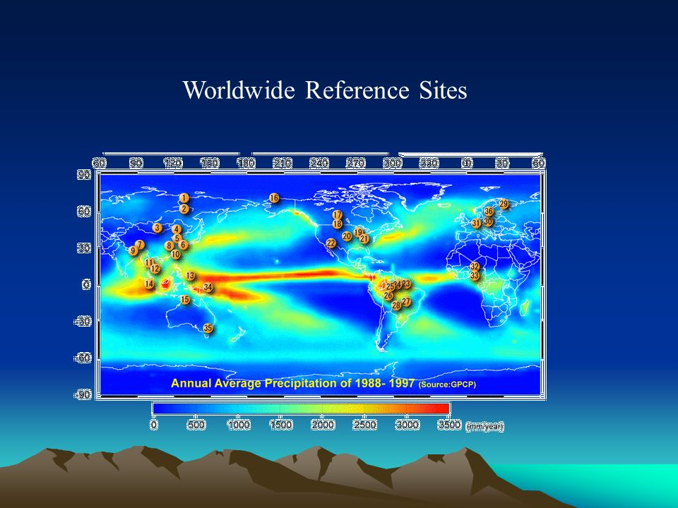 Worldwide Reference Sites