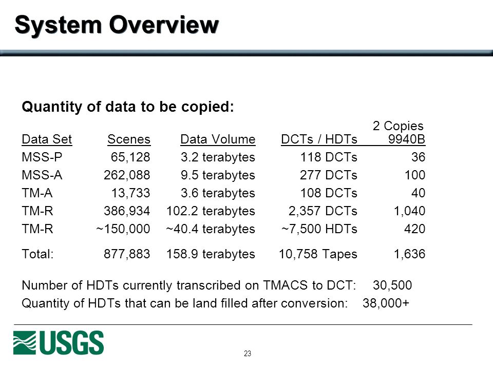 23 System Overview Quantity of data to be copied: 2 Copies Data SetScenesData VolumeDCTs / HDTs 9940B MSS-P 65,1283.2 terabytes118 DCTs36 MSS-A262,0889.5 terabytes277 DCTs100 TM-A13,7333.6 terabytes108 DCTs40 TM-R386,934102.2 terabytes2,357 DCTs1,040 TM-R ~150,000~40.4 terabytes~7,500 HDTs420 Total:877,883158.9 terabytes10,758 Tapes1,636 Number of HDTs currently transcribed on TMACS to DCT: 30,500 Quantity of HDTs that can be land filled after conversion: 38,000+