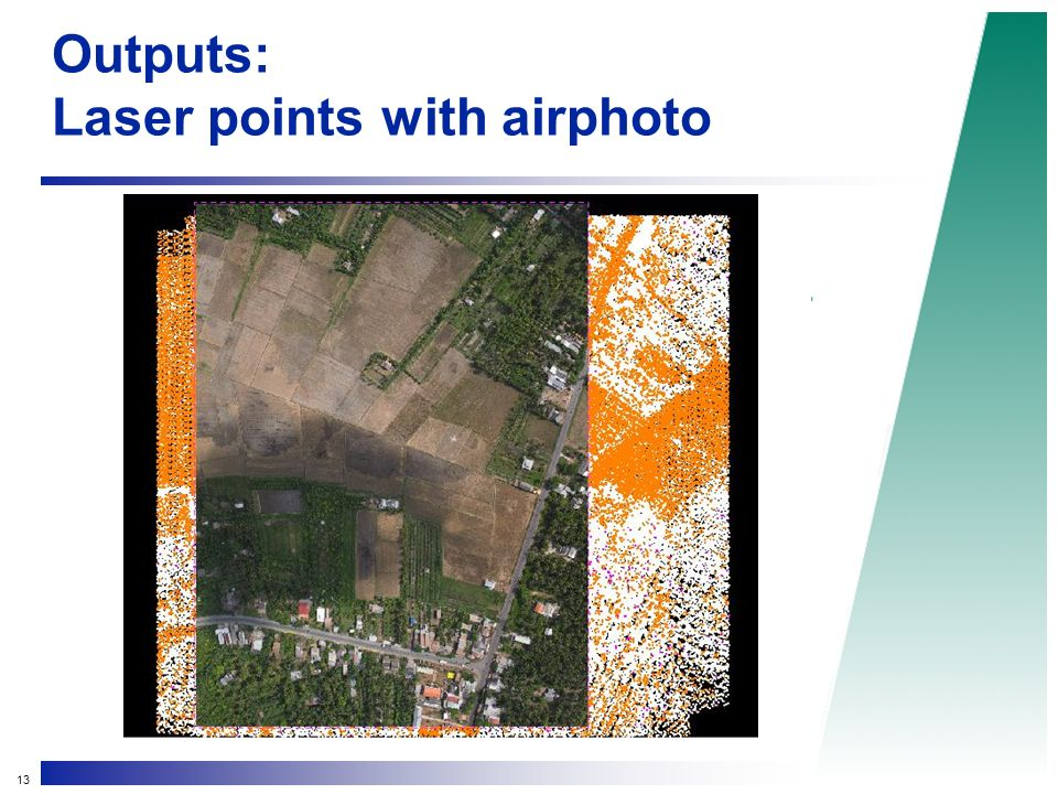 13 Outputs: Laser points with airphoto