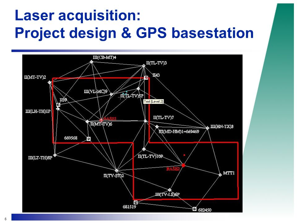 6 Laser acquisition: Project design & GPS basestation