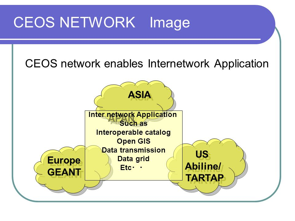 CEOS NETWORK Image CEOS network enables Internetwork Application US Abiline/ TARTAP US Abiline/ TARTAP ASIA APAN ASIA APAN Europe GEANT Inter network Application Such as Interoperable catalog Open GIS Data transmission Data grid Etc