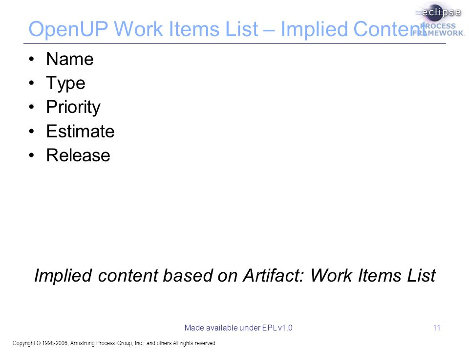 Copyright © 1998-2006, Armstrong Process Group, Inc., and others All rights reserved Made available under EPL v1.011 OpenUP Work Items List – Implied Content Name Type Priority Estimate Release Implied content based on Artifact: Work Items List