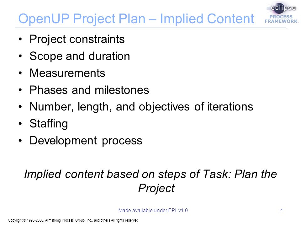 Copyright © 1998-2006, Armstrong Process Group, Inc., and others All rights reserved Made available under EPL v1.04 OpenUP Project Plan – Implied Content Project constraints Scope and duration Measurements Phases and milestones Number, length, and objectives of iterations Staffing Development process Implied content based on steps of Task: Plan the Project