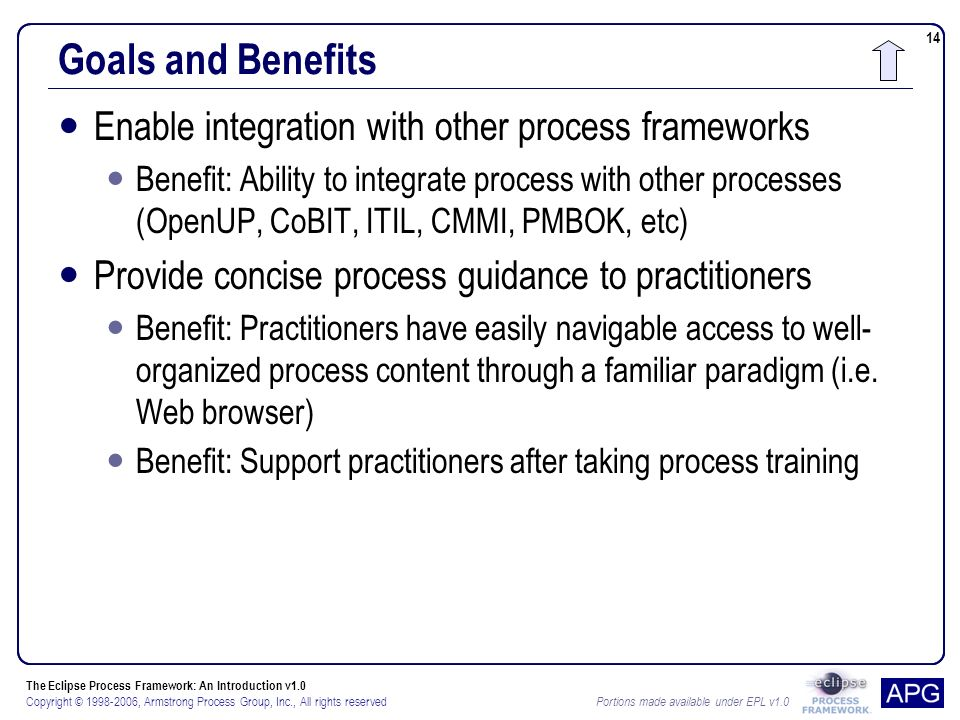 The Eclipse Process Framework: An Introduction v1.0 Copyright © , Armstrong Process Group, Inc., All rights reserved Portions made available under EPL v Goals and Benefits Enable integration with other process frameworks Benefit: Ability to integrate process with other processes (OpenUP, CoBIT, ITIL, CMMI, PMBOK, etc) Provide concise process guidance to practitioners Benefit: Practitioners have easily navigable access to well- organized process content through a familiar paradigm (i.e.