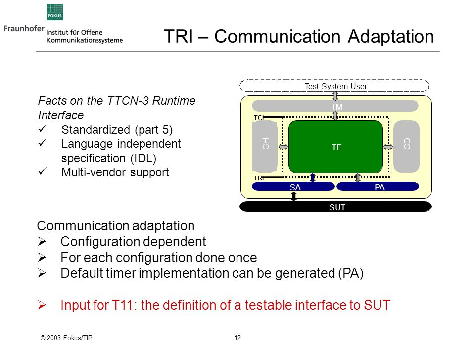 © 2003 Fokus/TIP 12 TRI – Communication Adaptation Facts on the TTCN-3 Runtime Interface Standardized (part 5) Language independent specification (IDL) Multi-vendor support Communication adaptation Configuration dependent For each configuration done once Default timer implementation can be generated (PA) Input for T11: the definition of a testable interface to SUT TE Test System User SUT TCI TRI CH CD SAPA TM