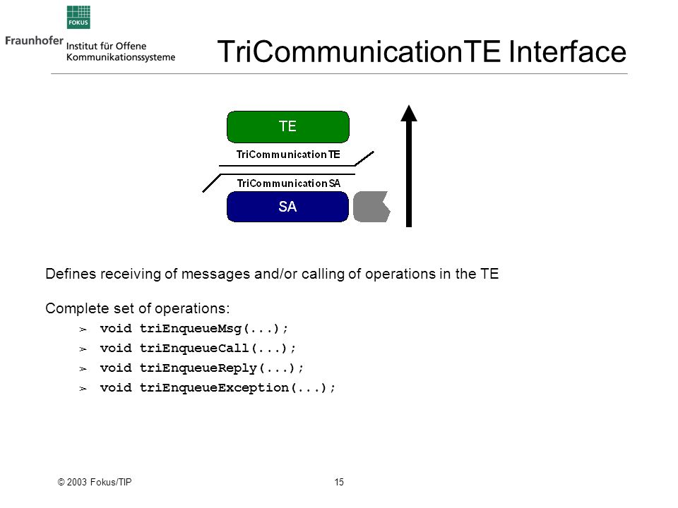 © 2003 Fokus/TIP 15 TriCommunicationTE Interface Defines receiving of messages and/or calling of operations in the TE Complete set of operations: void triEnqueueMsg(...); void triEnqueueCall(...); void triEnqueueReply(...); void triEnqueueException(...);