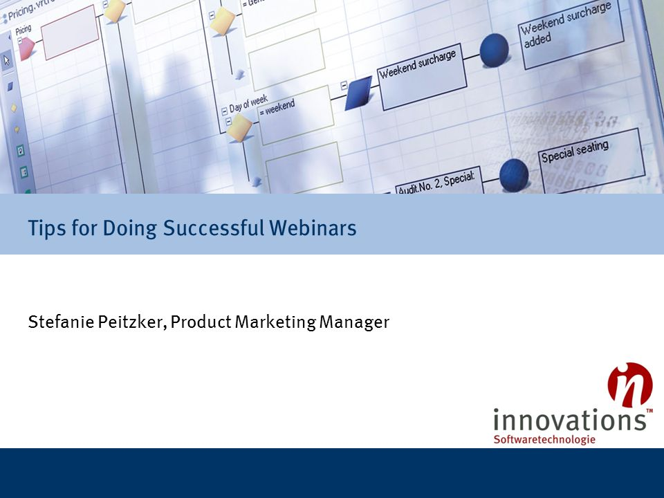 Tips for Doing Successful Webinars Stefanie Peitzker, Product Marketing Manager
