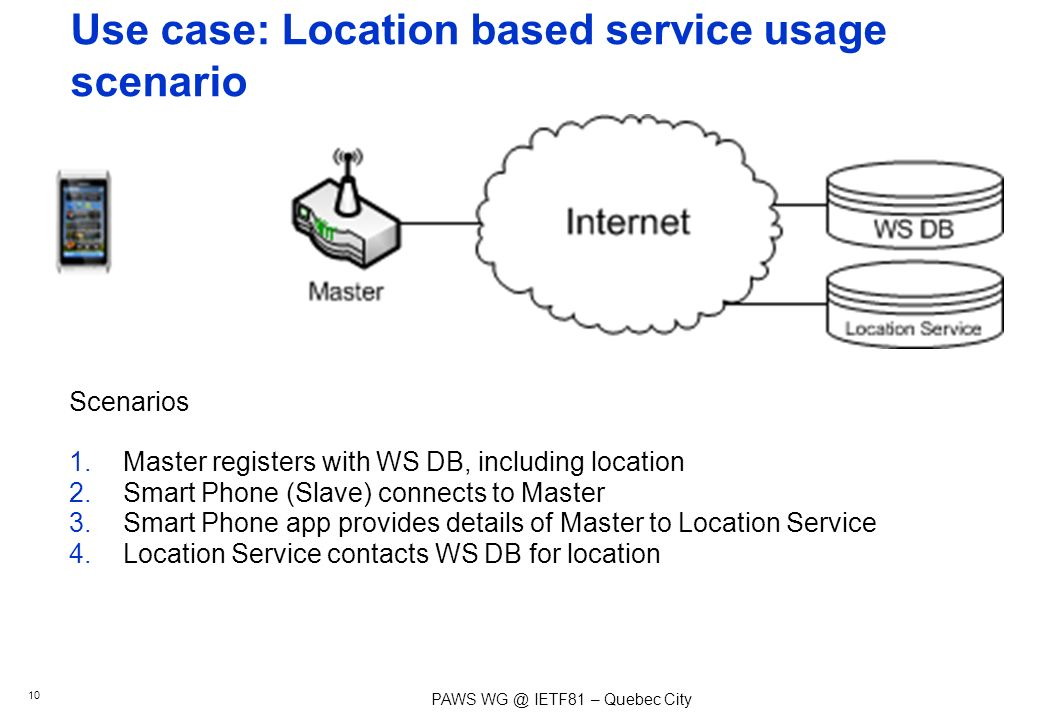 PAWS IETF81 – Quebec City Scenarios 1.Master registers with WS DB, including location 2.Smart Phone (Slave) connects to Master 3.Smart Phone app provides details of Master to Location Service 4.Location Service contacts WS DB for location Use case: Location based service usage scenario 10