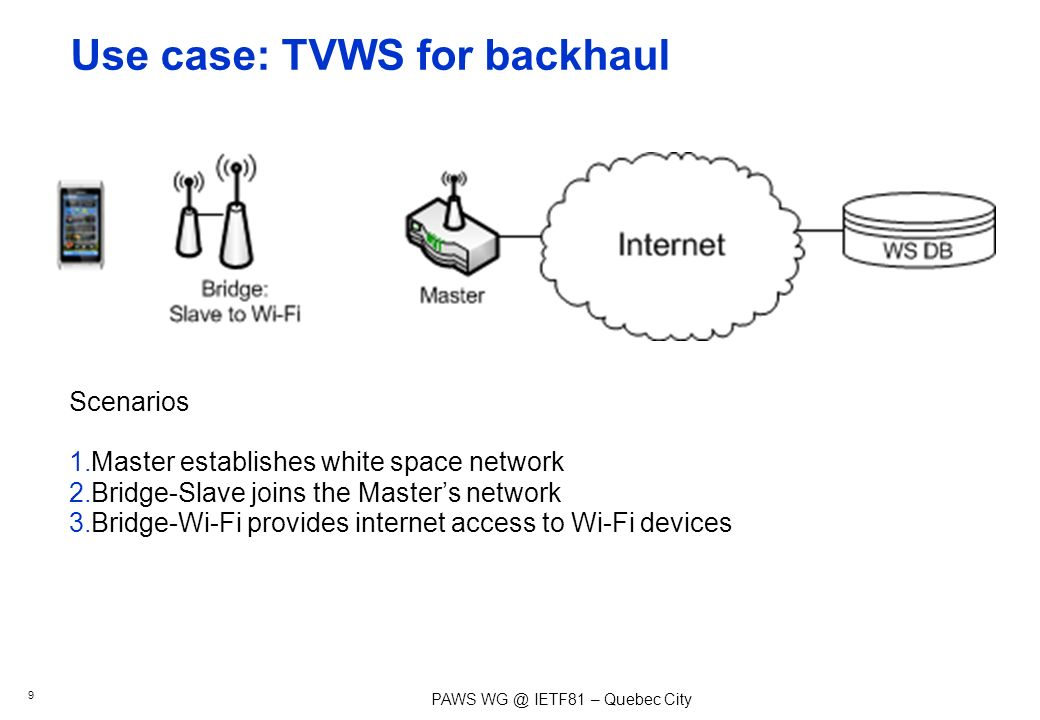 PAWS IETF81 – Quebec City Scenarios 1.Master establishes white space network 2.Bridge-Slave joins the Masters network 3.Bridge-Wi-Fi provides internet access to Wi-Fi devices Use case: TVWS for backhaul 9