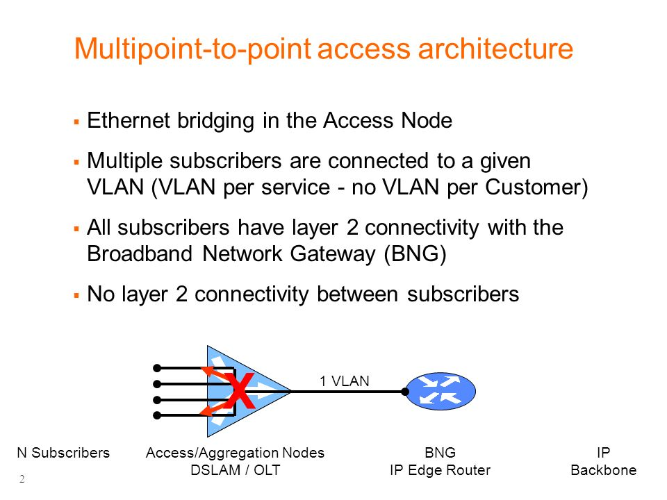 2 Multipoint-to-point access architecture Ethernet bridging in the Access Node Multiple subscribers are connected to a given VLAN (VLAN per service - no VLAN per Customer) All subscribers have layer 2 connectivity with the Broadband Network Gateway (BNG) No layer 2 connectivity between subscribers Access/Aggregation Nodes DSLAM / OLT BNG IP Edge Router IP Backbone N Subscribers X 1 VLAN