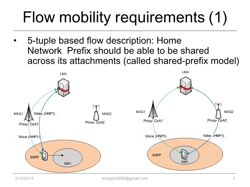 Flow mobility requirements (1) 5-tuple based flow description: Home Network Prefix should be able to be shared across its attachments (called shared-prefix model) 2/12/20143 trungtm2909@gmail.com