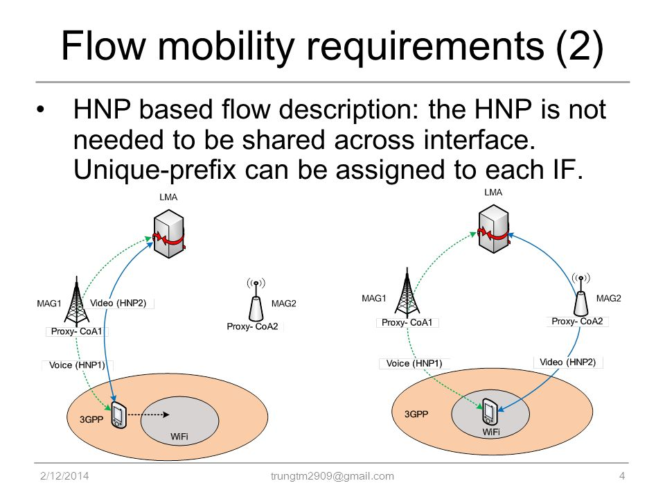 Flow mobility requirements (2) HNP based flow description: the HNP is not needed to be shared across interface.