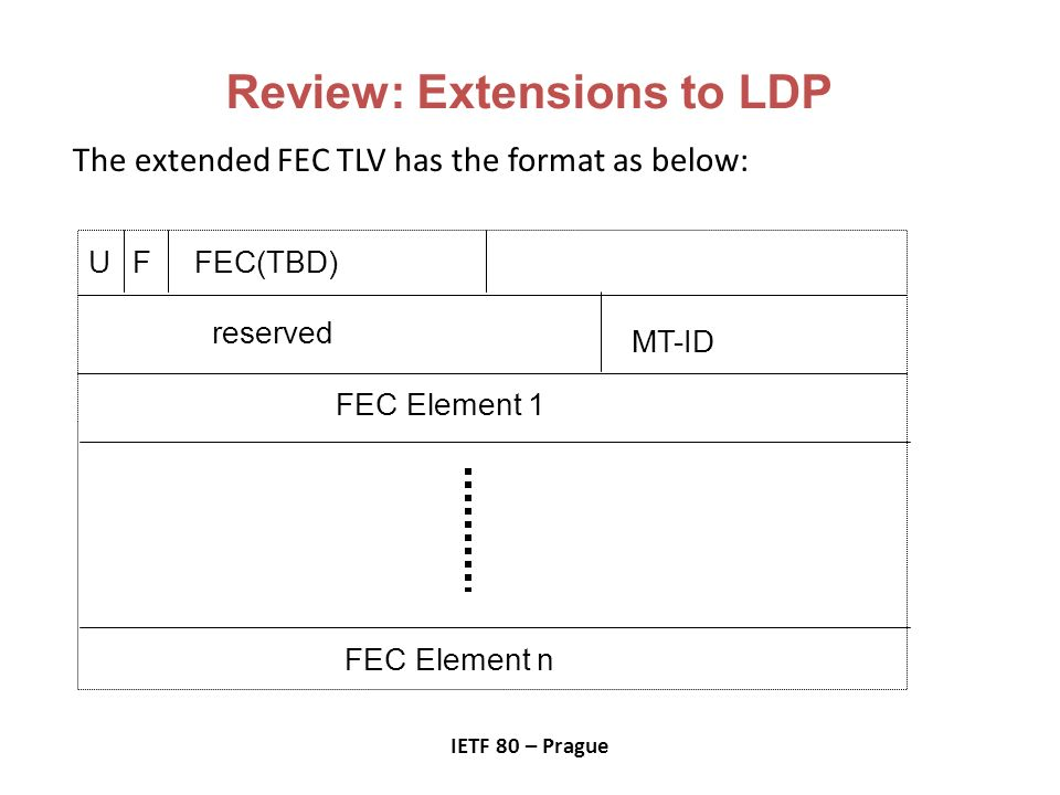The extended FEC TLV has the format as below: Review: Extensions to LDP FEC Element 1 MT-ID reserved FUFEC(TBD) FEC Element n IETF 80 – Prague