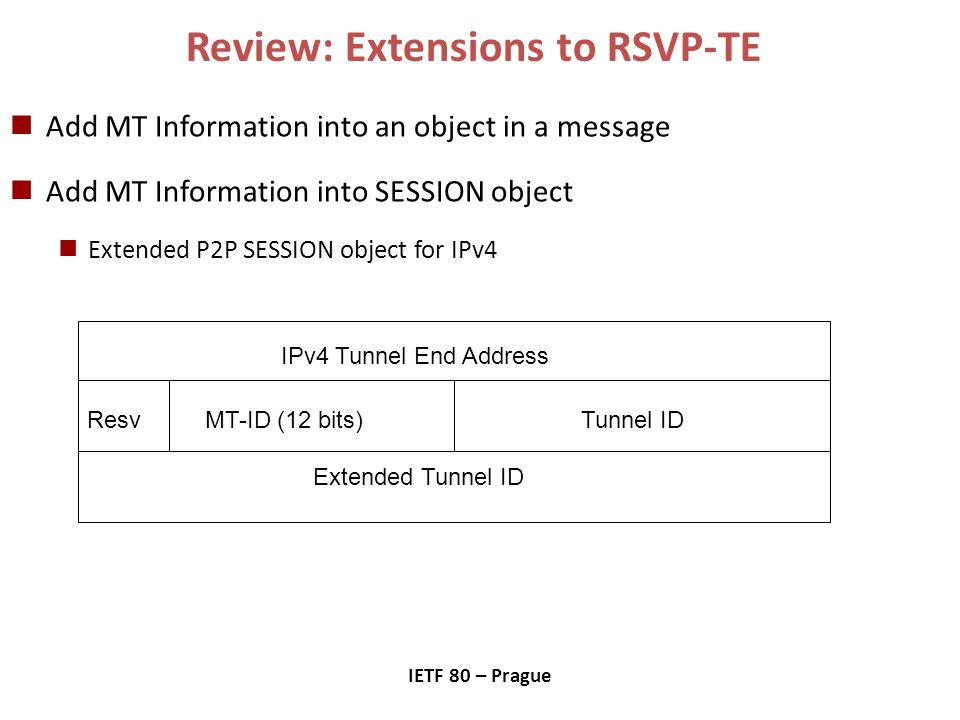 Review: Extensions to RSVP-TE Add MT Information into an object in a message Add MT Information into SESSION object Extended P2P SESSION object for IPv4 IPv4 Tunnel End Address Extended Tunnel ID Tunnel IDMT-ID (12 bits)Resv IETF 80 – Prague